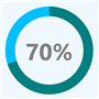 Pie Charts For Windows Uwp Template Visual Studio